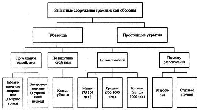 Система воздухоснабжения.